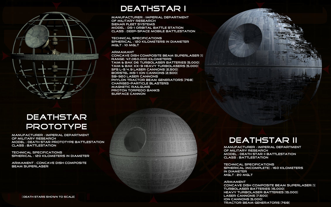 death_stars_by_unusualsuspex-d6v3nga.jpg