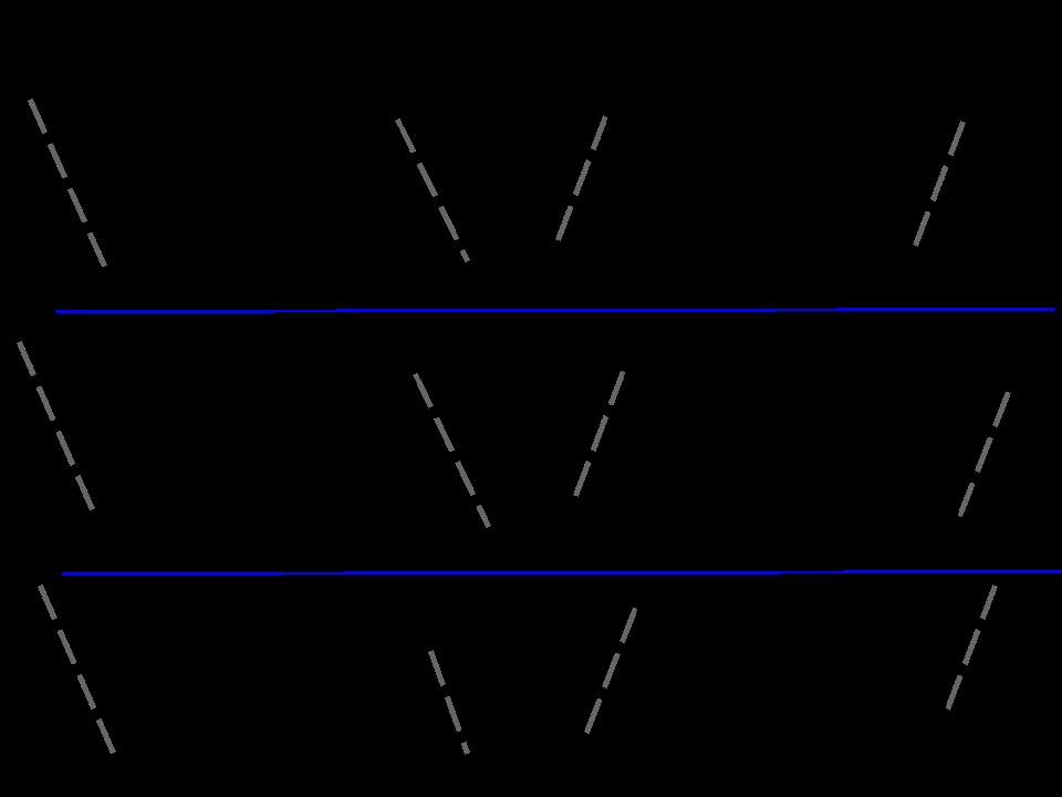 The basic Elliott corrective phase pattern.