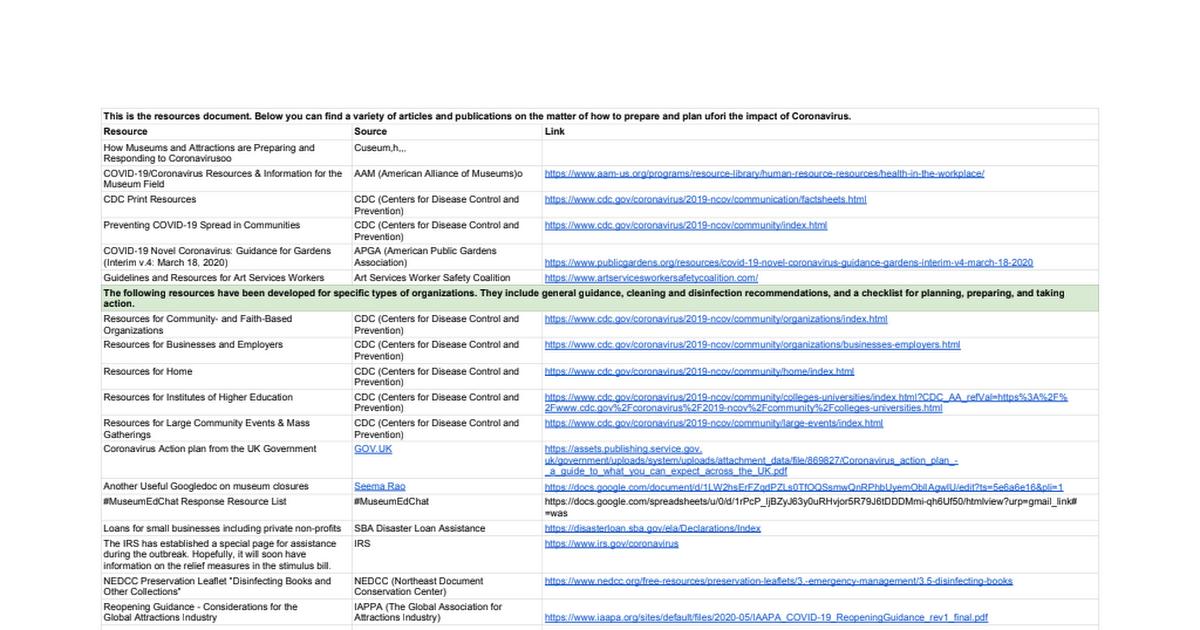 Coronavirus Preparedness Community Document
