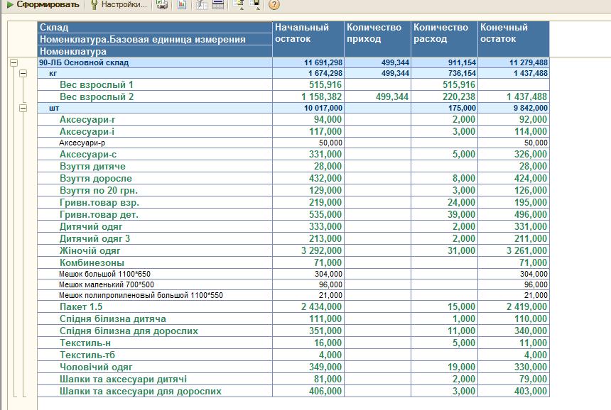 Таблица склад номенклатура 1с8.png