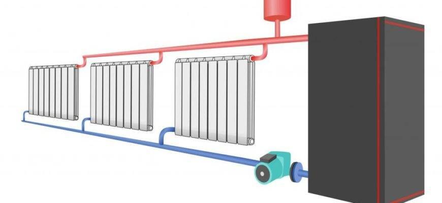 Водяное отопление в частном доме: лучшие схемы и инструкции для дач и коттеджей! | Моя ХАТА