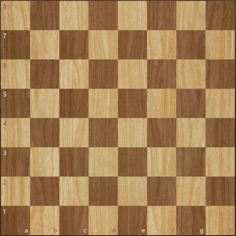 Chess board with coordinates