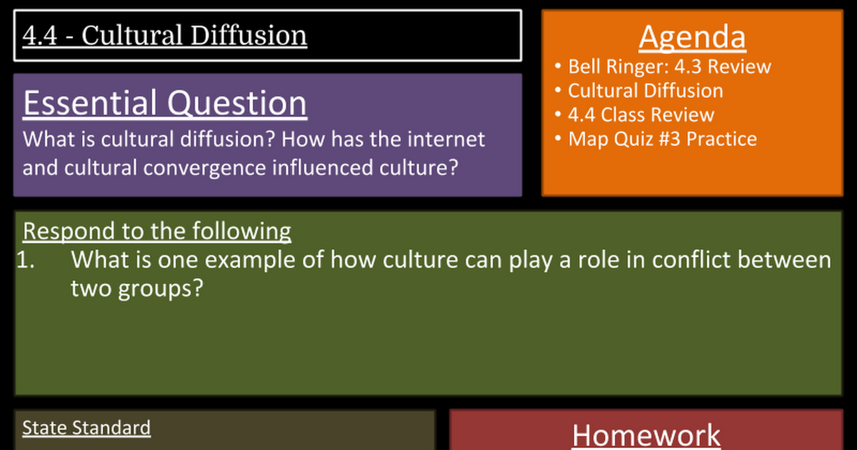 two examples of cultural diffusion