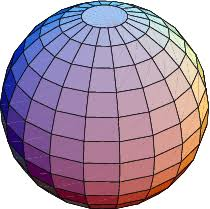 Image result for sphere