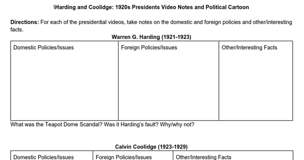 Harding And Coolidge 1920s Presidents Video Notes And Political