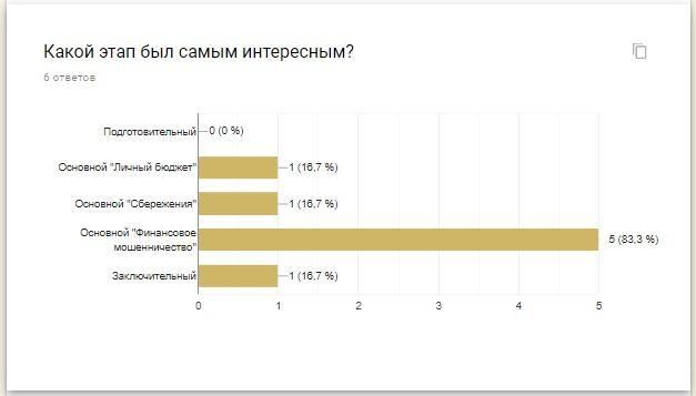 C:\Users\Наталья\AppData\Local\Microsoft\Windows\INetCache\Content.Word\interest.jpg