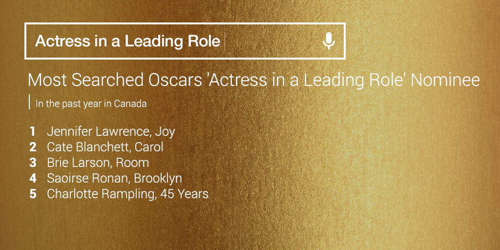 actress-leading-role.png