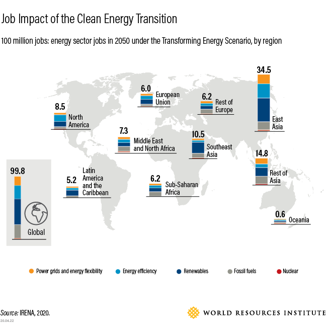 Investment in Renewable Energy- Img 7