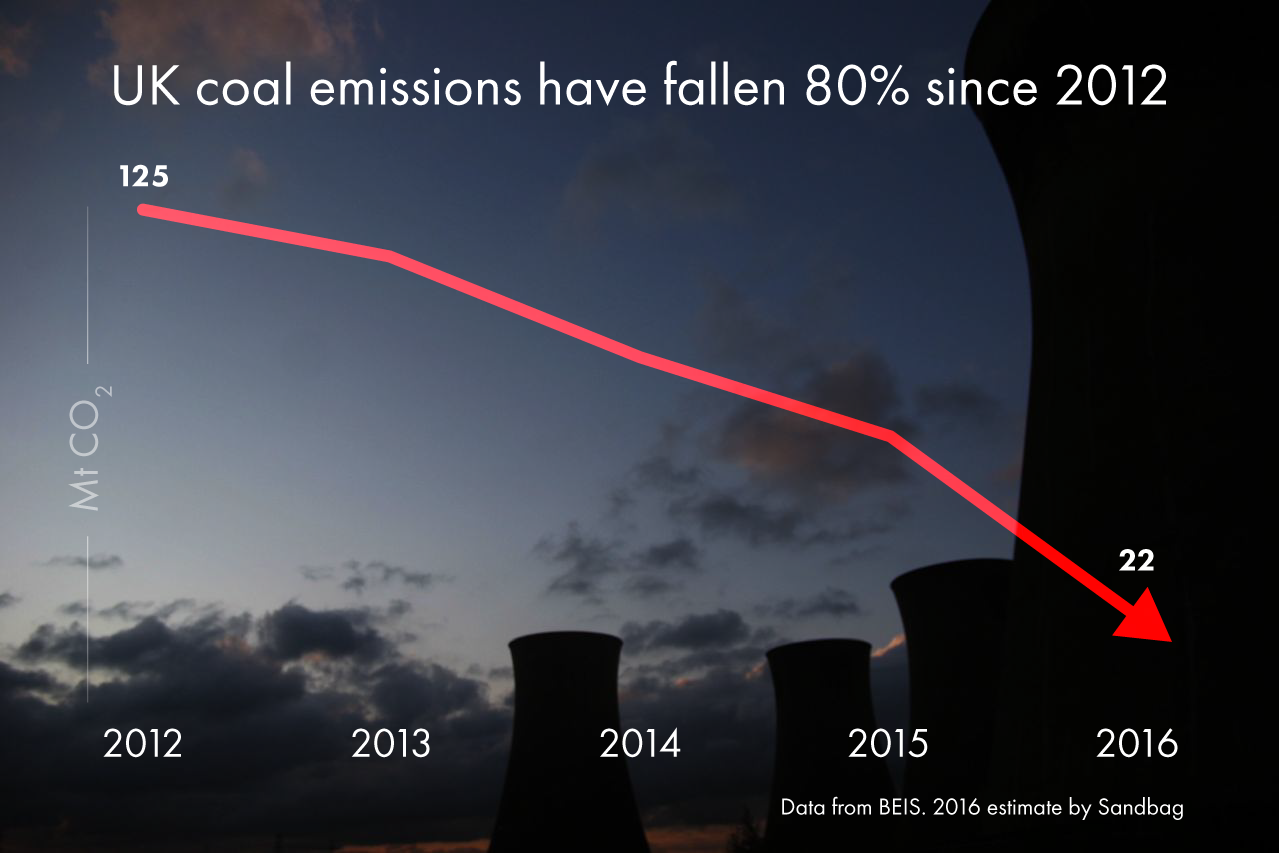 UK_coal_emissions.png