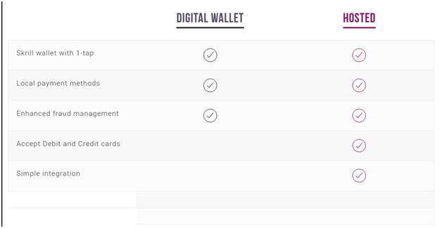 Hosted Payments