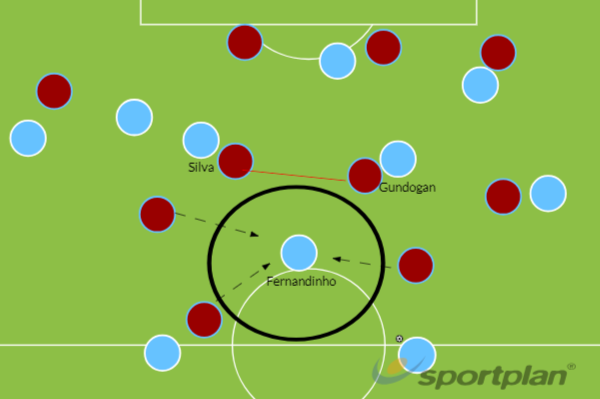 How to beat Man City: Five tactical things every team must do