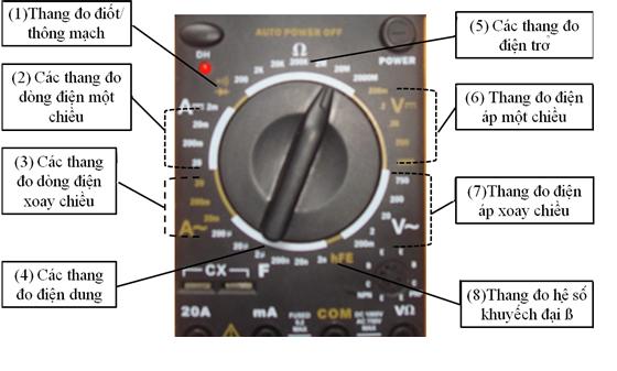 Các thang đo của đồng hồ vạn năng hiển thị số EXCEL-DT9205A