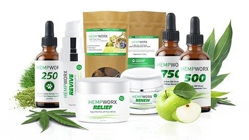the full line of hempworx cbd products