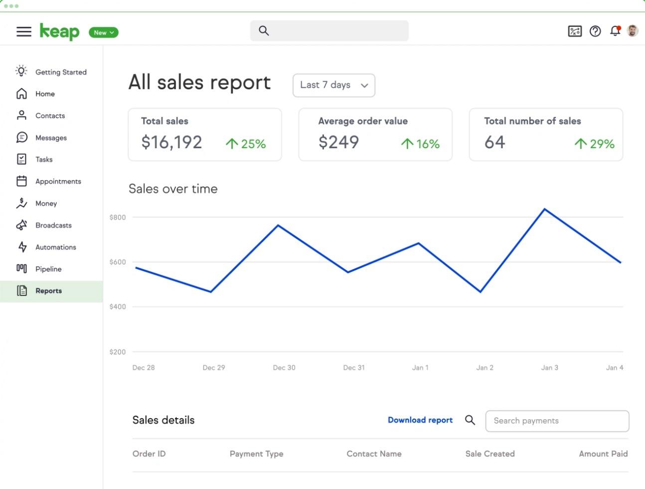 Keap CRM sales report