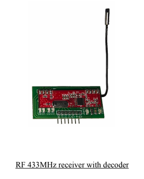 RF Receiver with Decoder