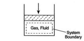 थर्मोडायनामिक्स नोट्स | सभी यह महत्वपूर्ण अवधारणाएं और 3 कानून हैं