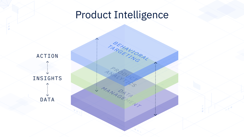 The 3 components of Product Intelligence