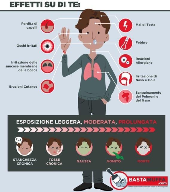 stop alla muffa effetti sulla salute