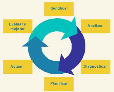 Metodología.jpg
