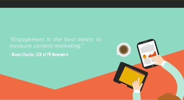 https://blog.spiralytics.com/hs-fs/hub/1964188/file-3867888396-jpg/blog-files/engagement-content-marketing1.jpg