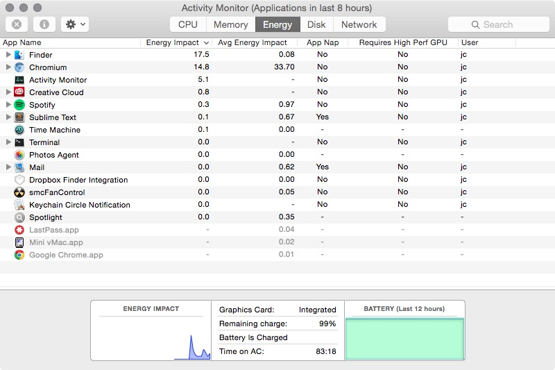 MacBook Pro fan Activity Monitor energy