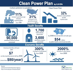 FedGreen-CPP-Infographic.jpg