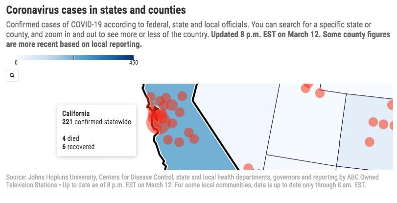 coronavirus cases in california