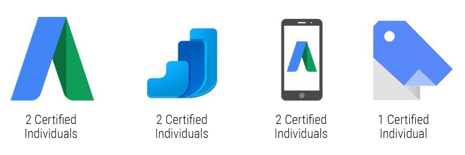 CenterRock - Individual Google Certifications