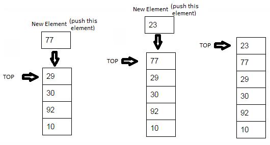 queue using linked list in c