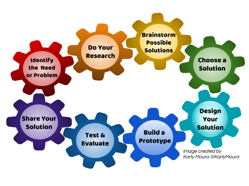 Design Process (9).png