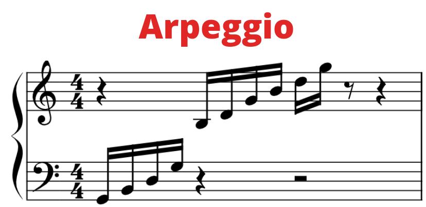 G major arpeggio on the staff