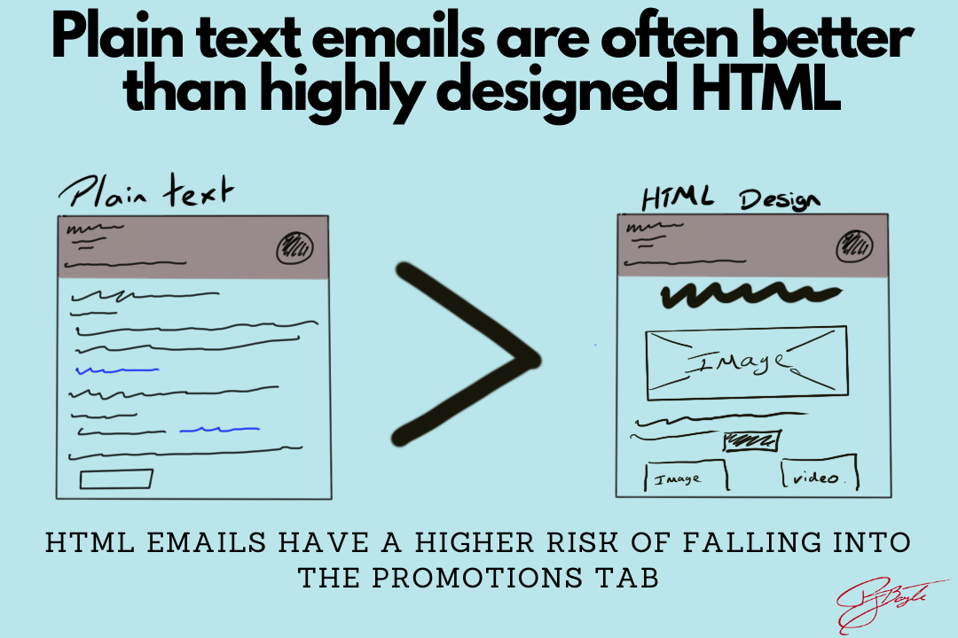 Plain text emails are better than HTML