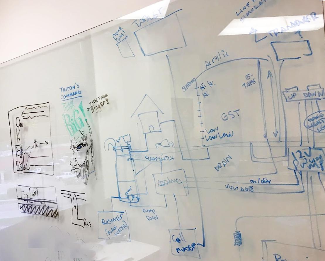Diorama operational schematic