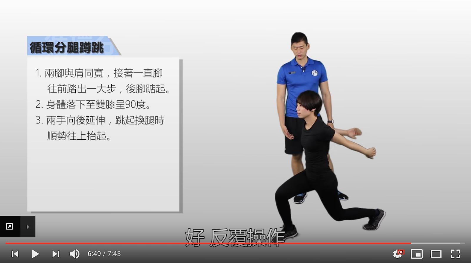 <SuperFIT居家健身菜單>8分鐘翹臀養成運動計畫-循環分腿跳