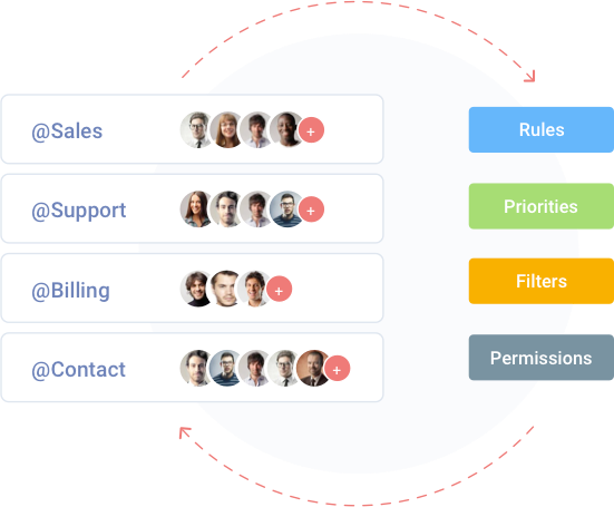 Shared inbox empowers teamwork as well as work transparency