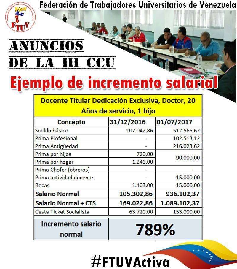 C:UsersGisela LeonPicturesIII CCU. Ejemplo prof. Titular Dedicación Exclusiva..jpg
