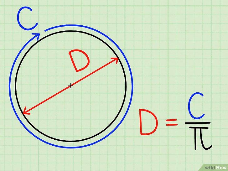иллюстрация нахождения диаметра окружности