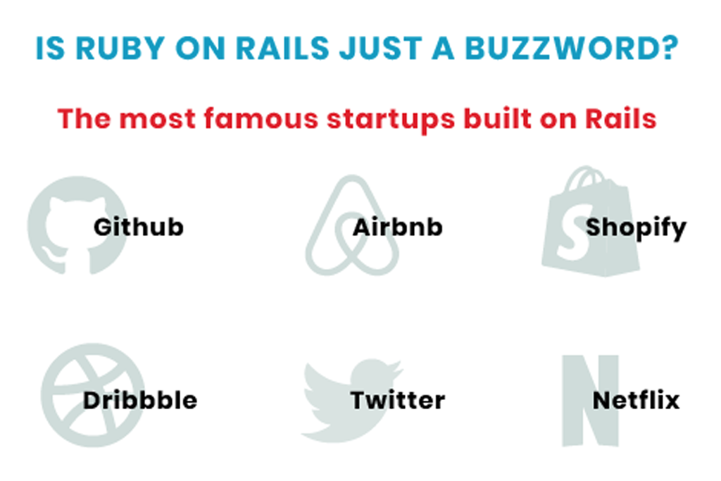 ruby on rails for startup and companies gkmit