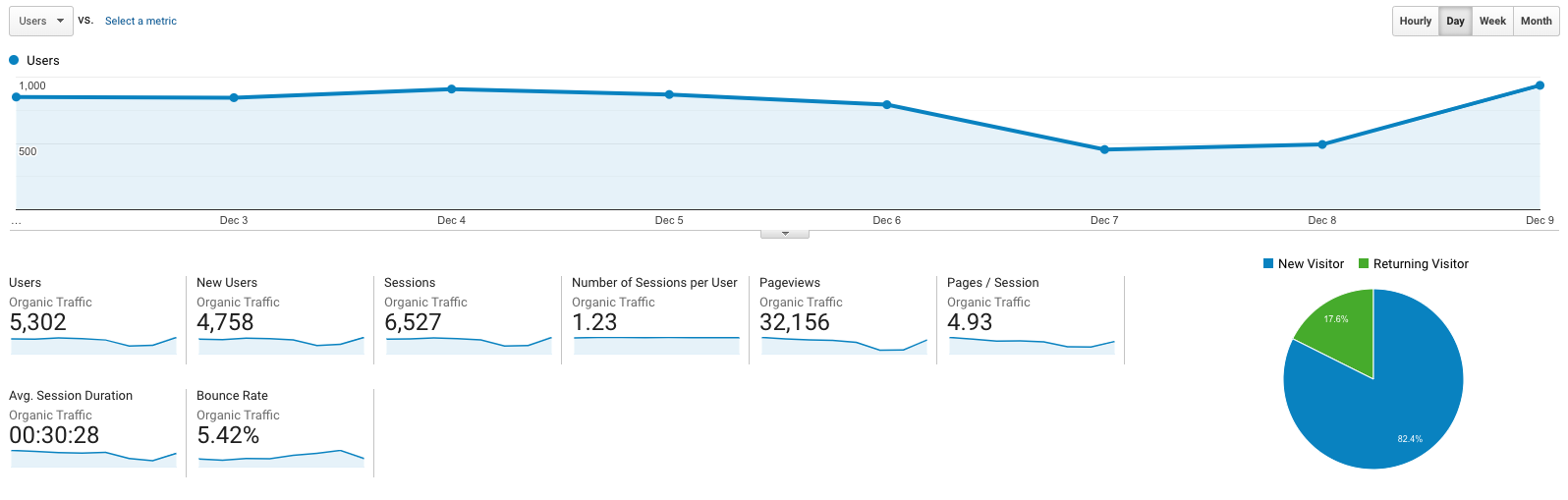 [Google-analytics-sessions.png]