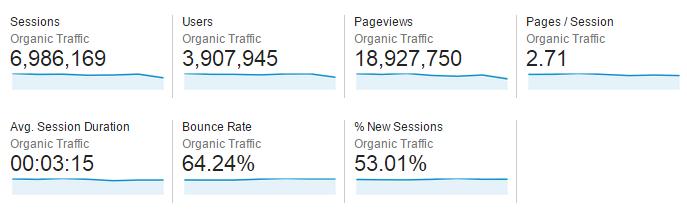 google-analytics-traffic-engagement-metrics