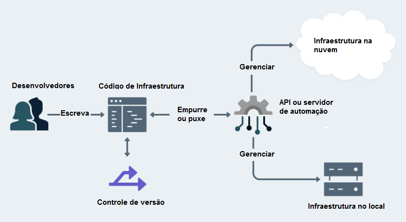 C:\Users\Rodrigo\Desktop\IAC.png