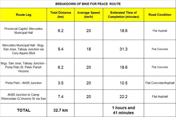 https://camnortenews.com/page/wp-content/uploads/bike-route.png