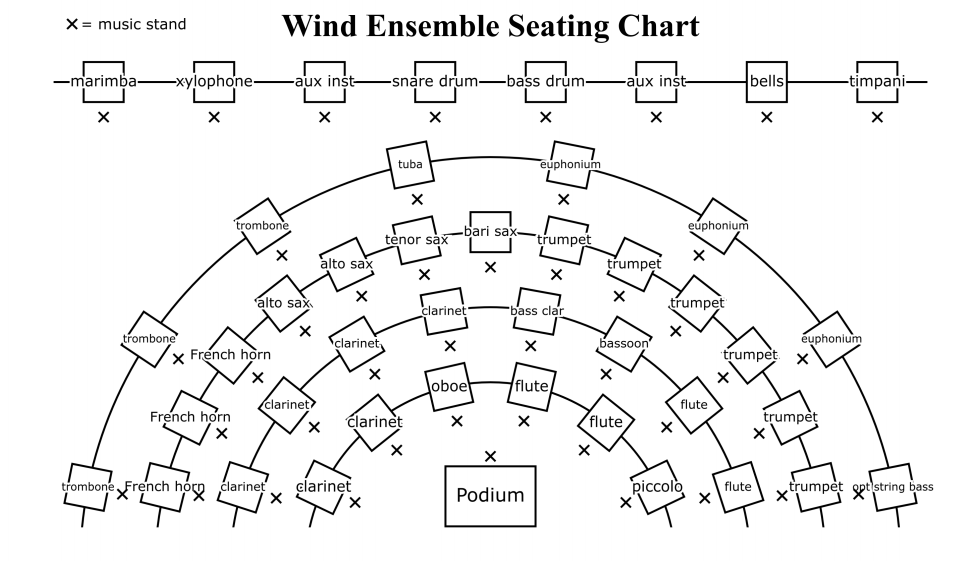 Wind ensemble seating chart