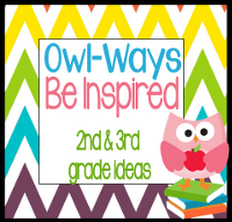 http://owlwaysbeinspired.blogspot.com/2014/02/rainbow-strategy-reading-comprehension.html