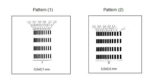 payalnaya pasta ne techet pattern