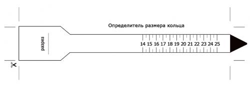 Шаблон вимірювальної стрічки