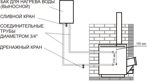Схема установки банной печи с теплообменником