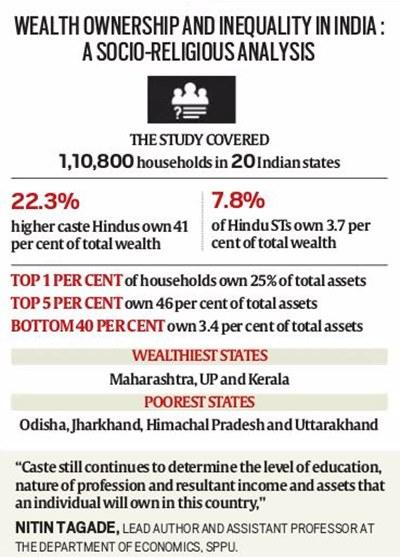 https://images.indianexpress.com/2019/02/graph-4.jpg