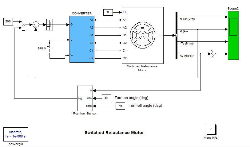 E:\MS courses materials\Special subjects in instrumentation\My project\MATLA SRM.JPG