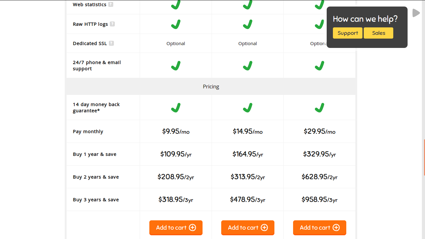 Pricing table for Net Registry